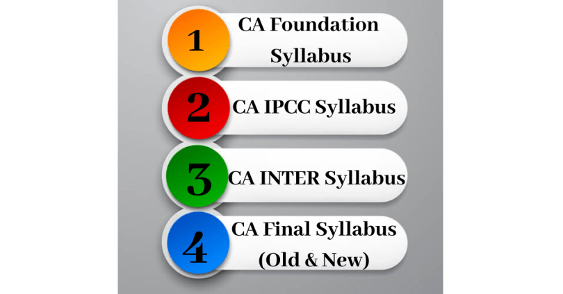 CA Course Syllabus