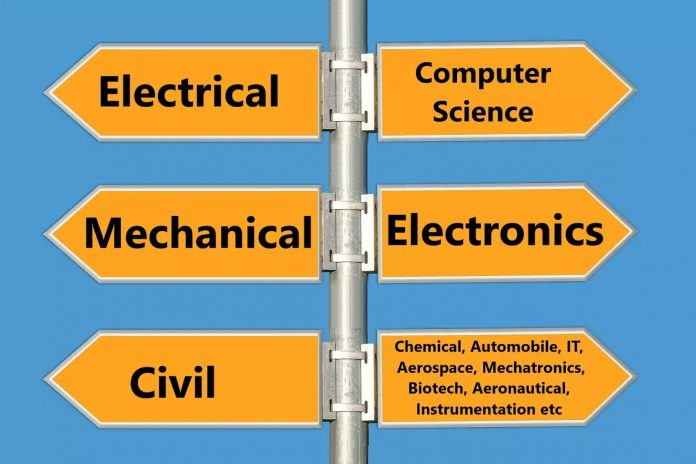 Importance of Various Engineering Streams in Society