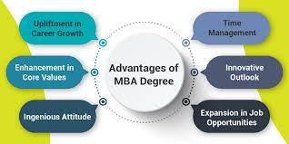 Career in MBA