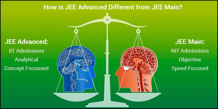 JEE MAINS V/S ADVANCE