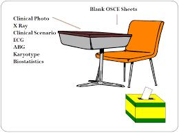 DNB Exam Pattern
